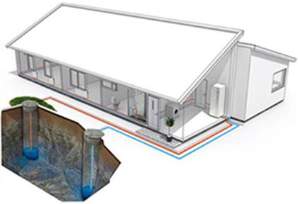 Wasser/Wasser Wärmepumpe